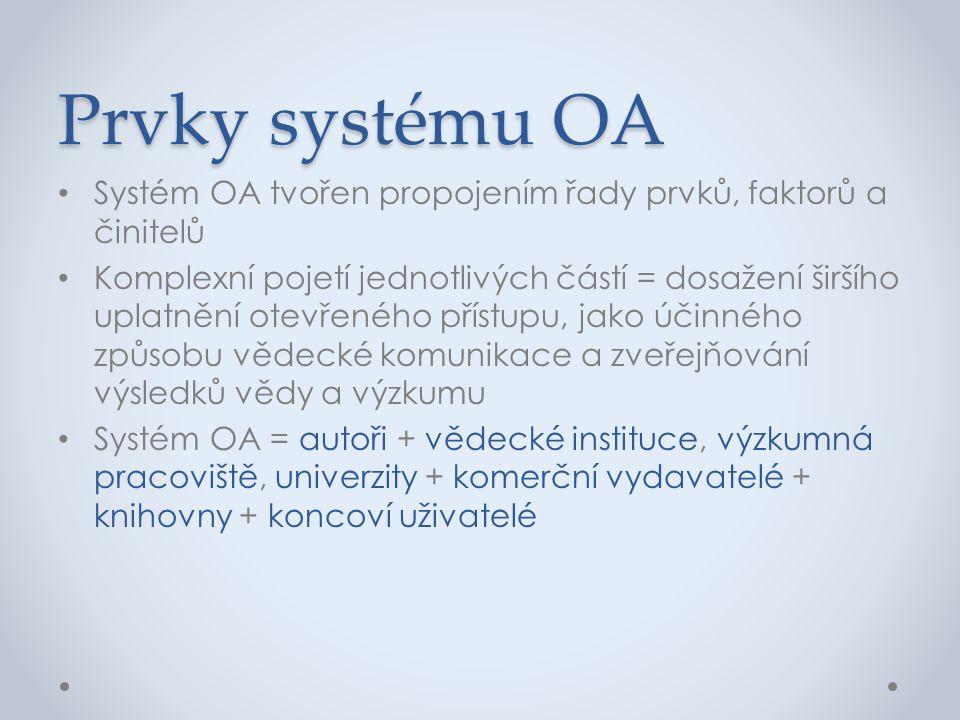Prvky systému OA Systém OA tvořen propojením řady prvků, faktorů a činitelů.