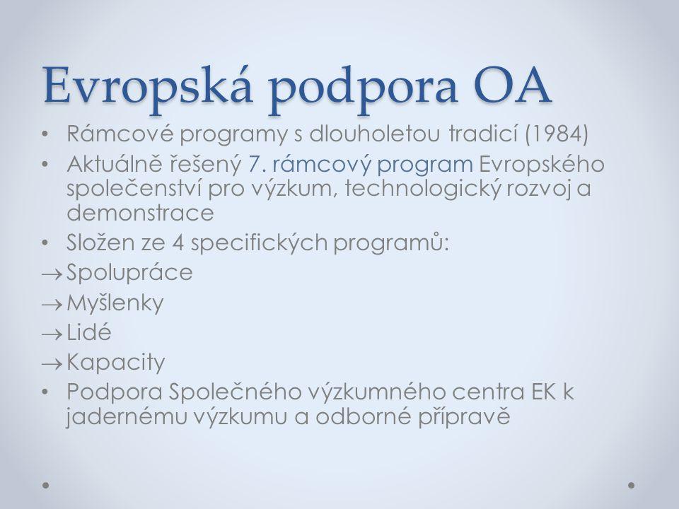 Evropská podpora OA Rámcové programy s dlouholetou tradicí (1984)