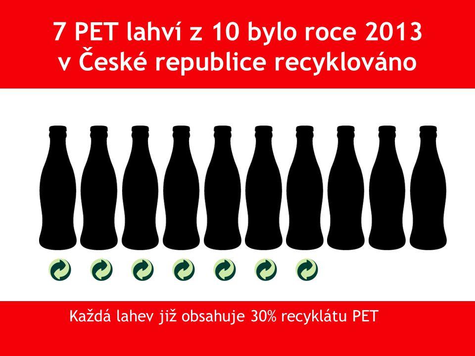 7 PET lahví z 10 bylo roce 2013 v České republice recyklováno
