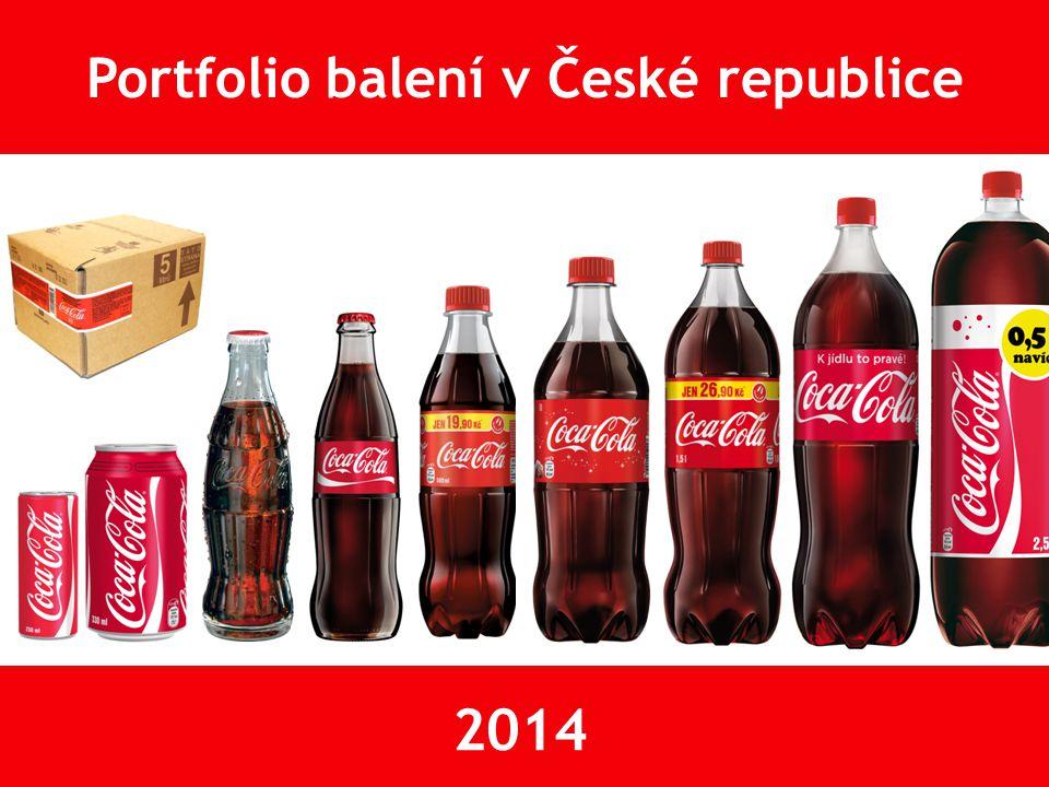Portfolio balení v České republice