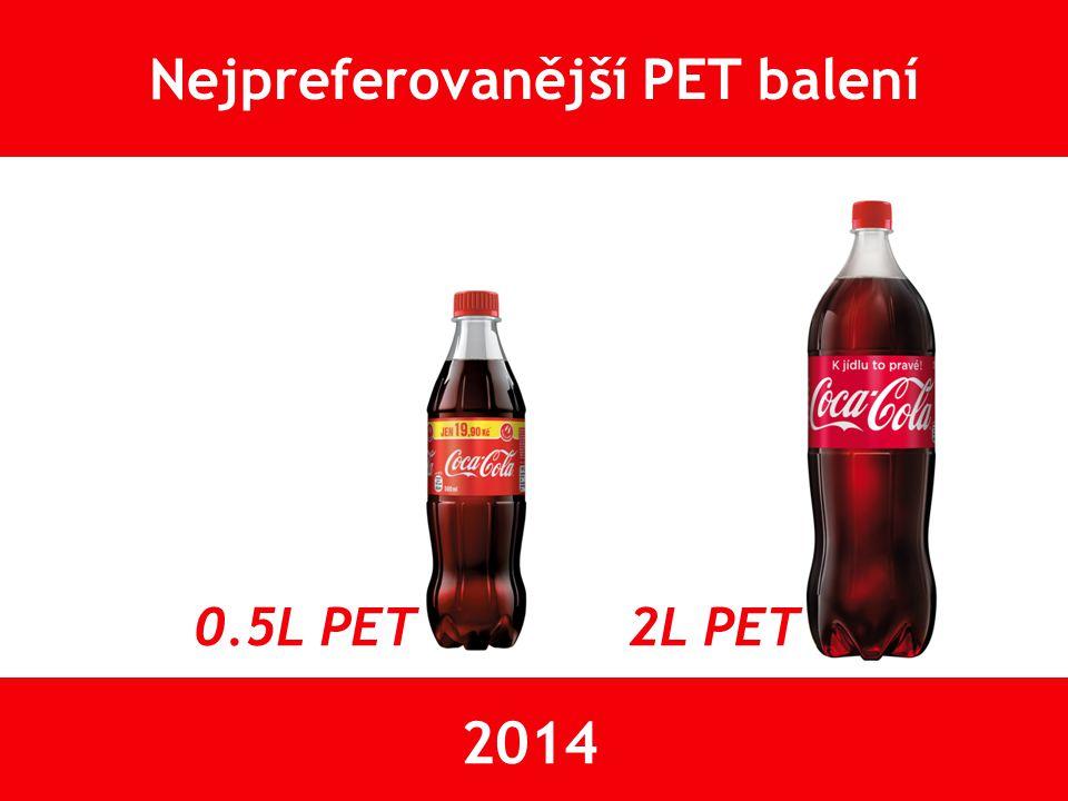 Nejpreferovanější PET balení