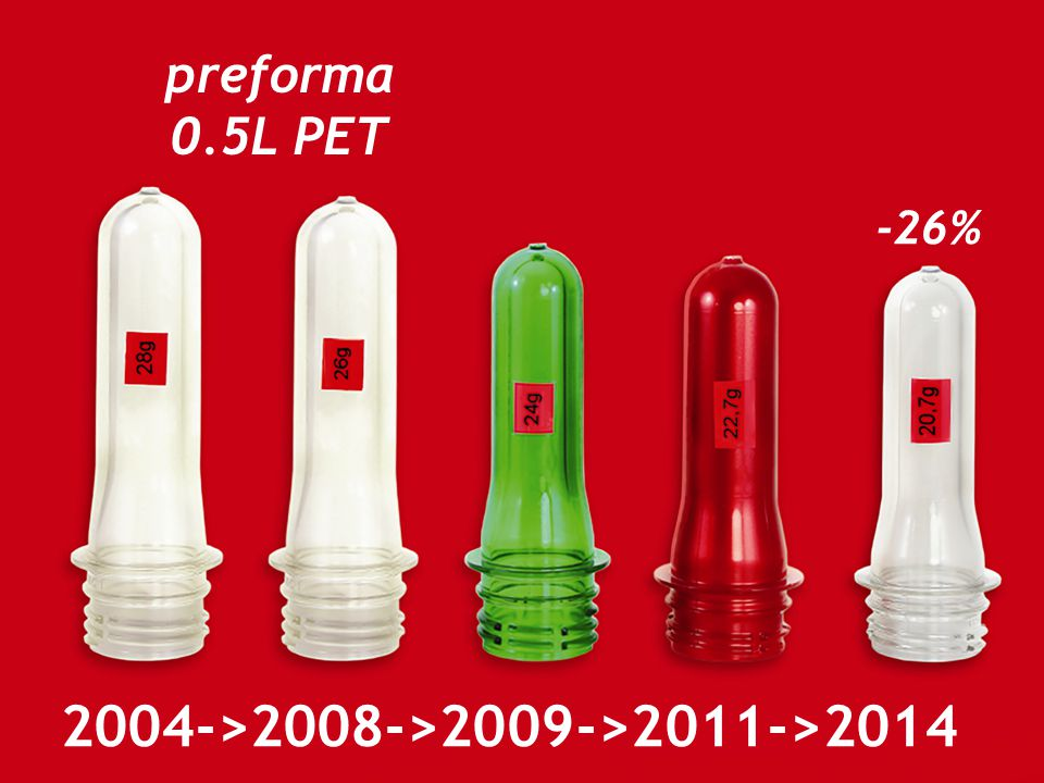 2004->2008->2009->2011->2014