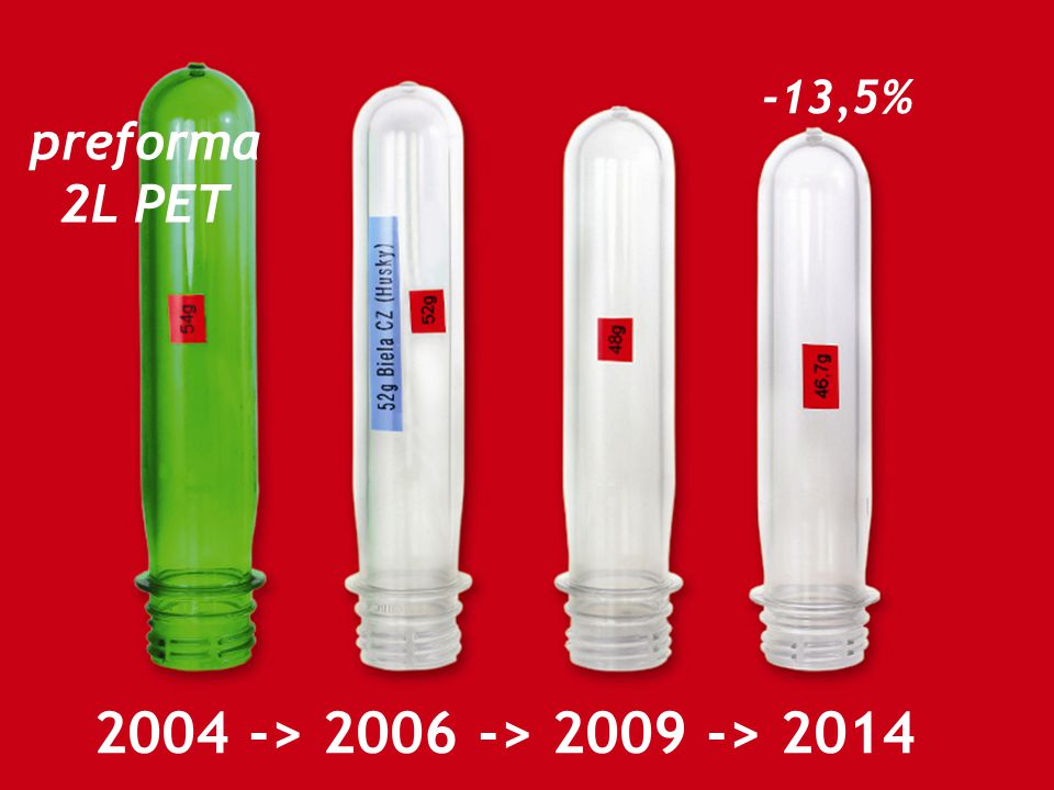 -13,5% preforma 2L PET 2004 -> 2006 -> 2009 -> 2014