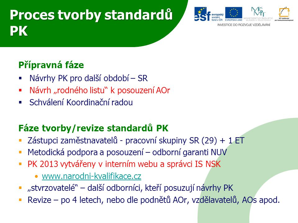 Proces tvorby standardů PK