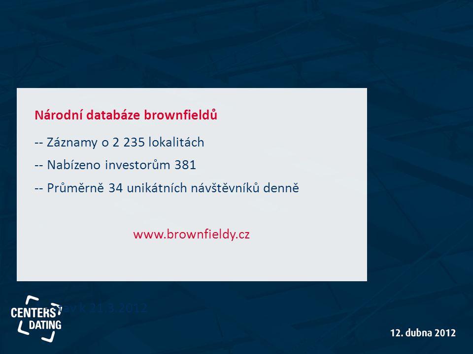 Národní databáze brownfieldů