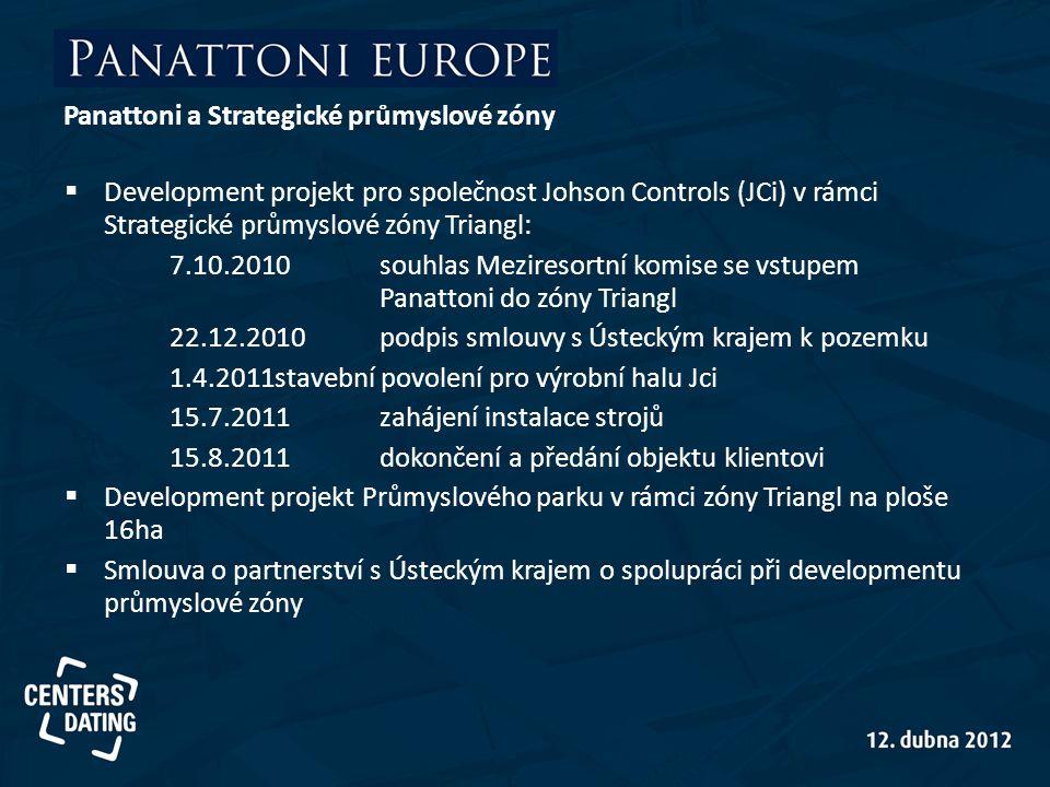 Panattoni a Strategické průmyslové zóny