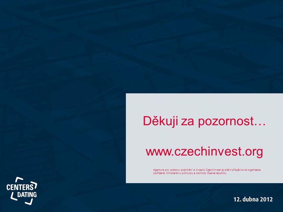 Děkuji za pozornost… www.czechinvest.org