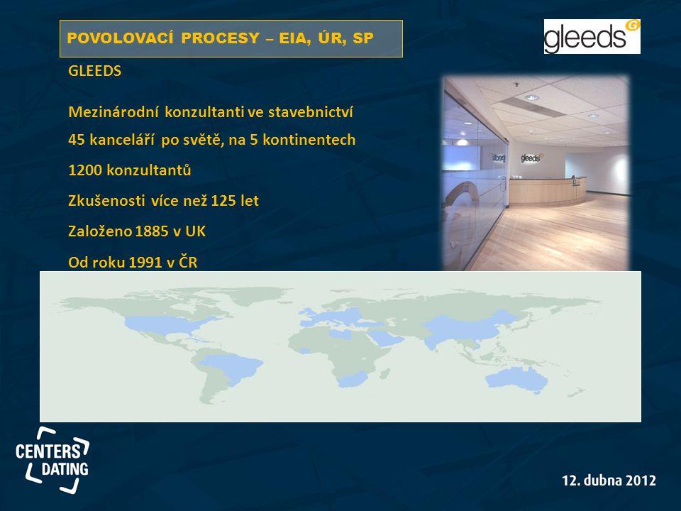 Mezinárodní konzultanti ve stavebnictví