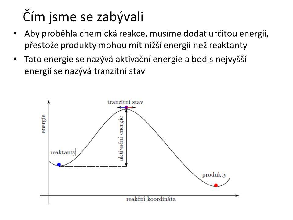 Čím jsme se zabývali Aby proběhla chemická reakce, musíme dodat určitou energii, přestože produkty mohou mít nižší energii než reaktanty.