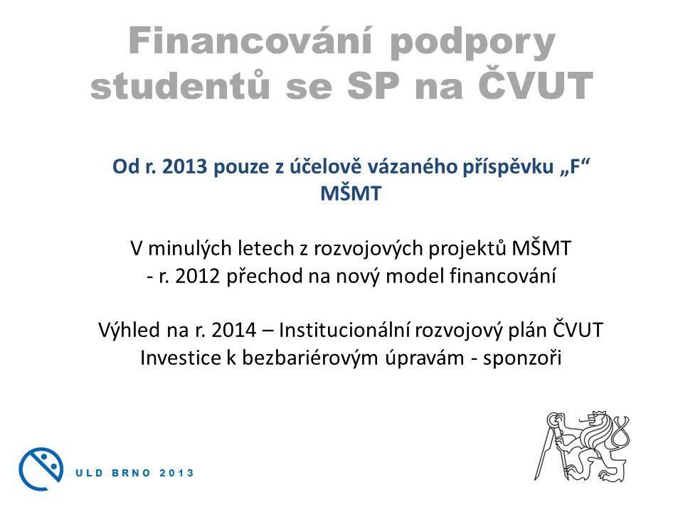 Financování podpory studentů se SP na ČVUT