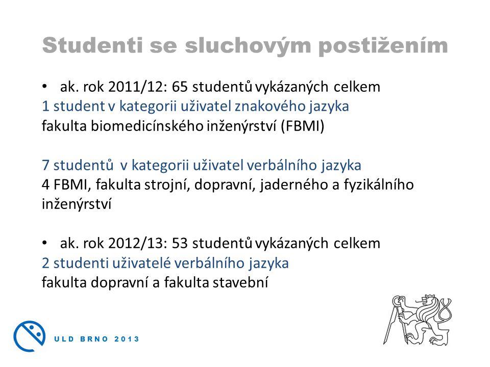 Studenti se sluchovým postižením