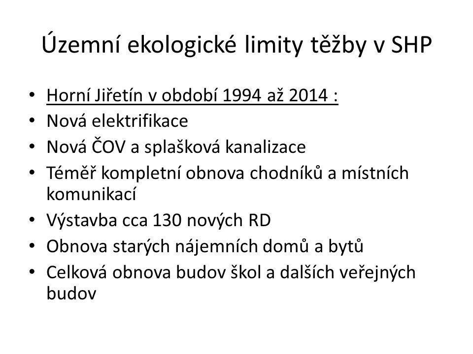 Územní ekologické limity těžby v SHP