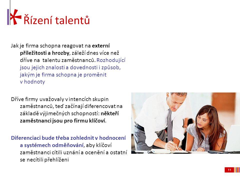 Řízení talentů