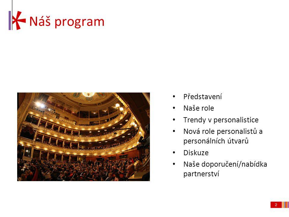 Náš program Představení Naše role Trendy v personalistice