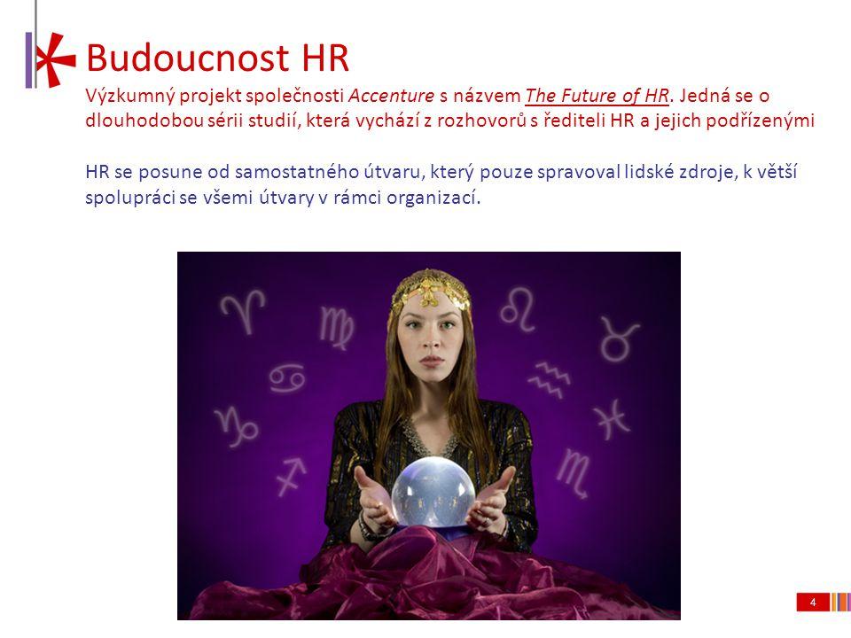Budoucnost HR Výzkumný projekt společnosti Accenture s názvem The Future of HR.