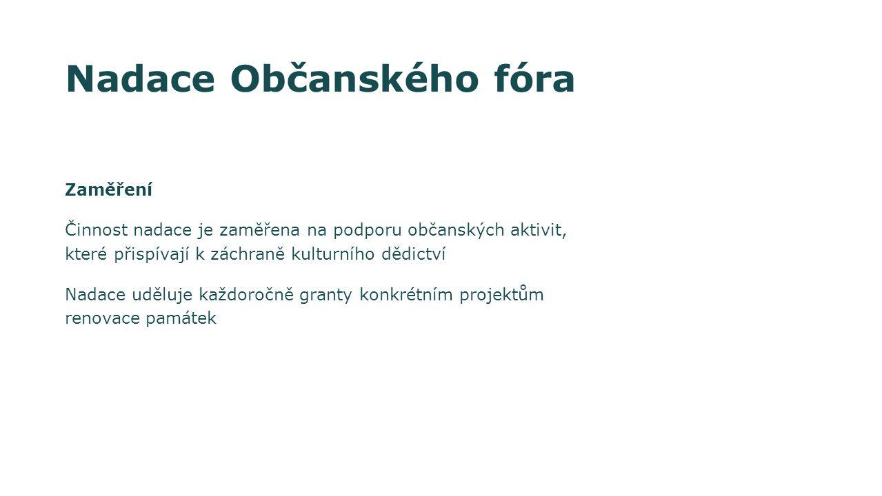 Nadace Občanského fóra