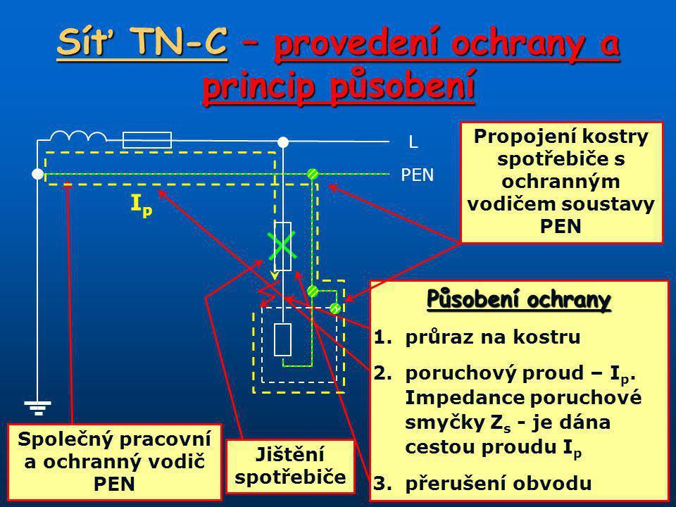 Síť TN-C – provedení ochrany a princip působení
