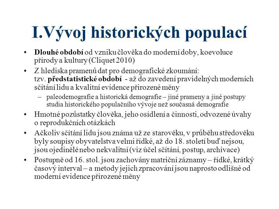 I.Vývoj historických populací