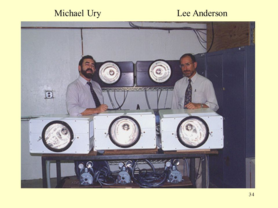 Michael Ury Lee Anderson
