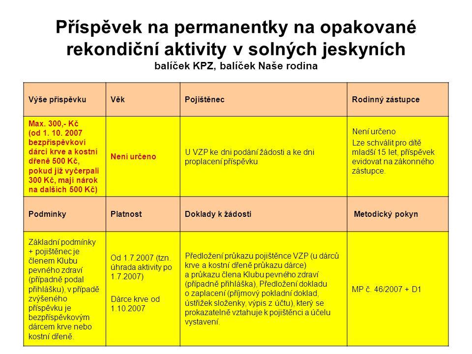 Příspěvek na permanentky na opakované rekondiční aktivity v solných jeskyních balíček KPZ, balíček Naše rodina