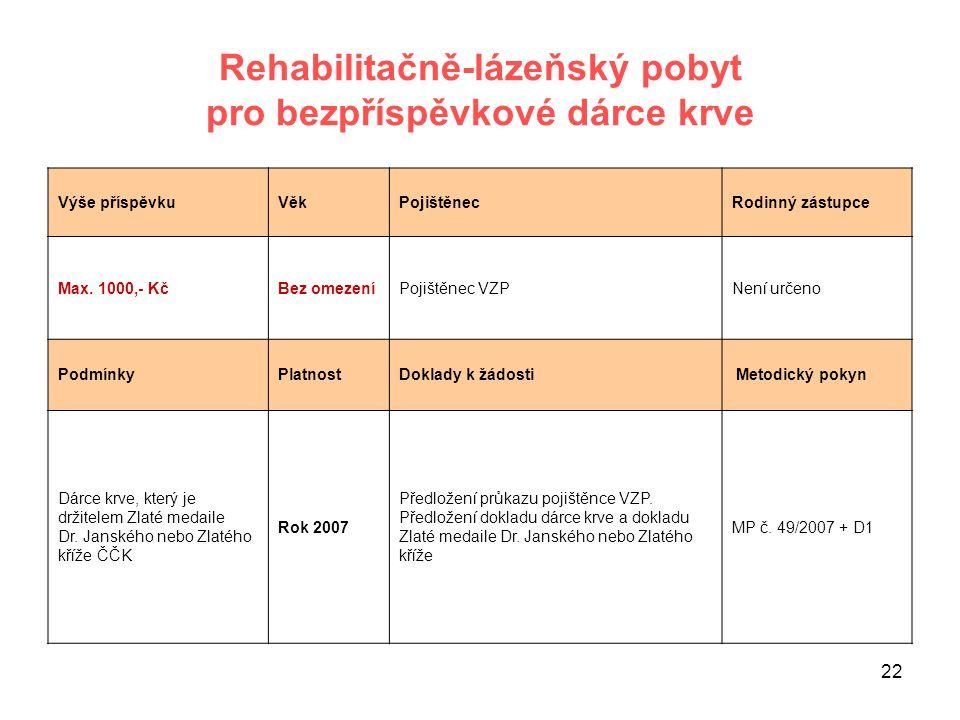 Rehabilitačně-lázeňský pobyt pro bezpříspěvkové dárce krve