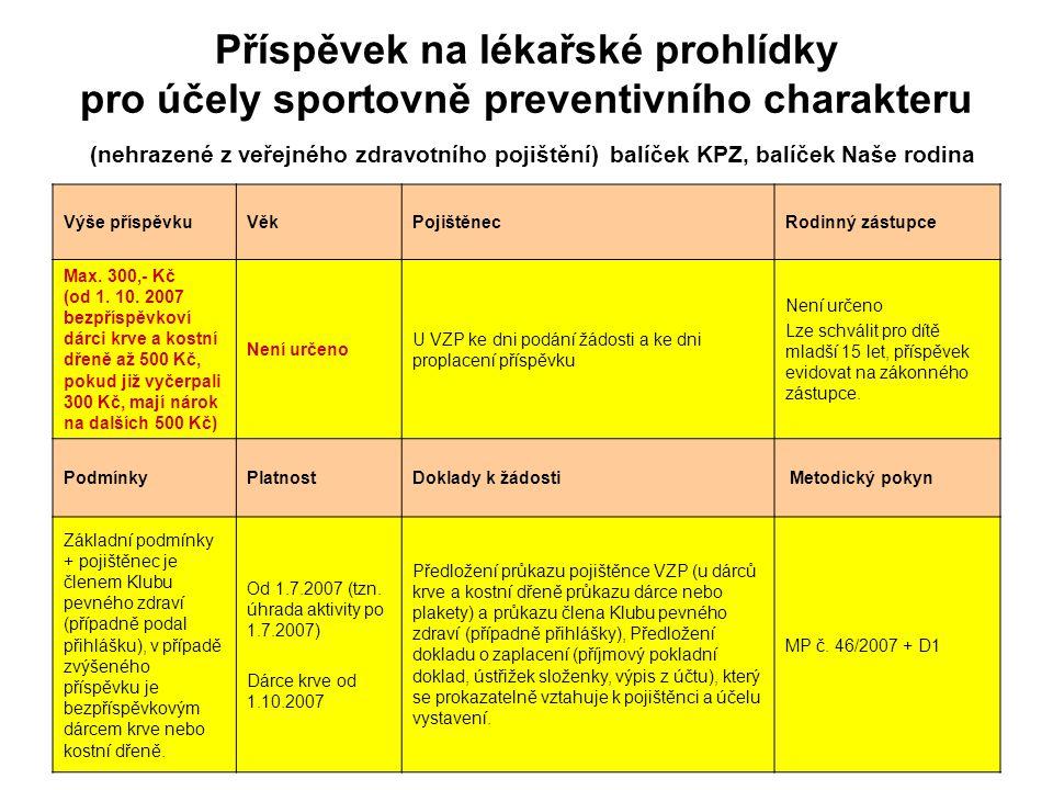 Příspěvek na lékařské prohlídky pro účely sportovně preventivního charakteru (nehrazené z veřejného zdravotního pojištění) balíček KPZ, balíček Naše rodina
