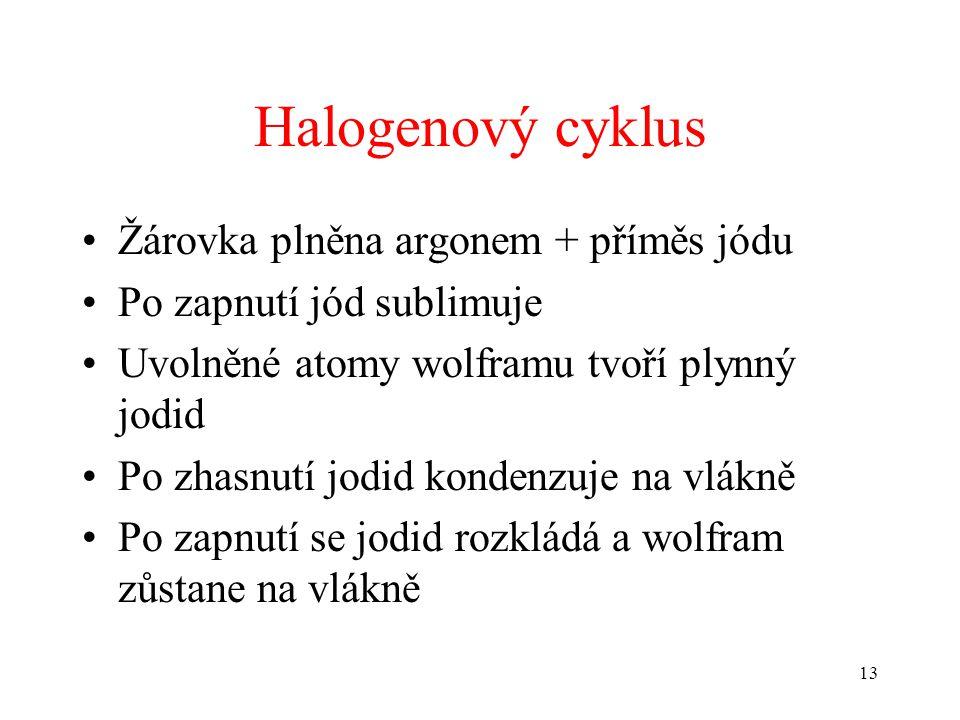 Halogenový cyklus Žárovka plněna argonem + příměs jódu