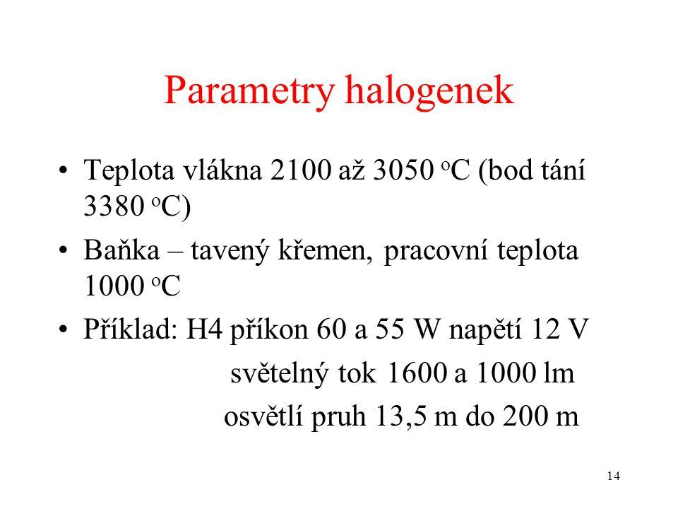 Parametry halogenek Teplota vlákna 2100 až 3050 oC (bod tání 3380 oC)