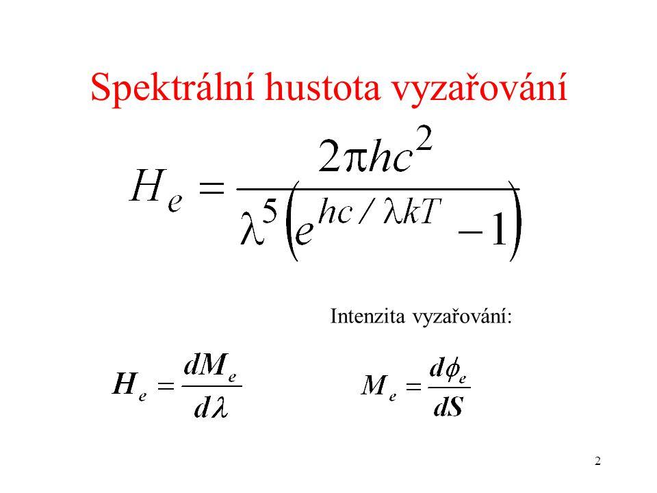 Spektrální hustota vyzařování