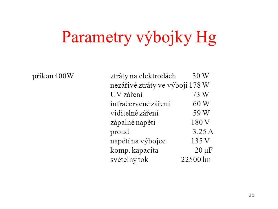 Parametry výbojky Hg příkon 400W ztráty na elektrodách 30 W