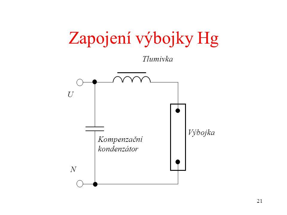 Zapojení výbojky Hg Tlumivka Výbojka Kompenzační kondenzátor U N