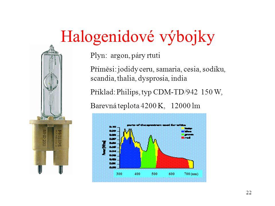 Halogenidové výbojky Plyn: argon, páry rtuti