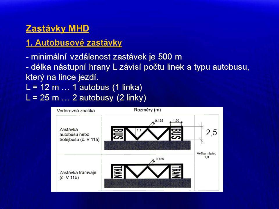 Zastávky MHD 1. Autobusové zastávky