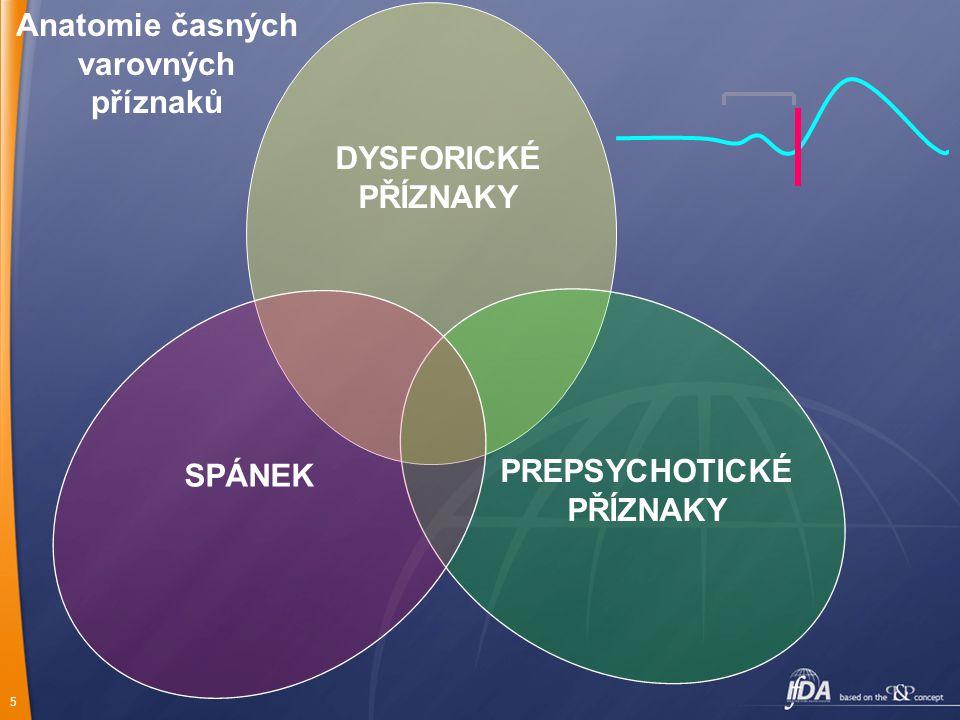 Anatomie časných varovných příznaků PREPSYCHOTICKÉ PŘÍZNAKY