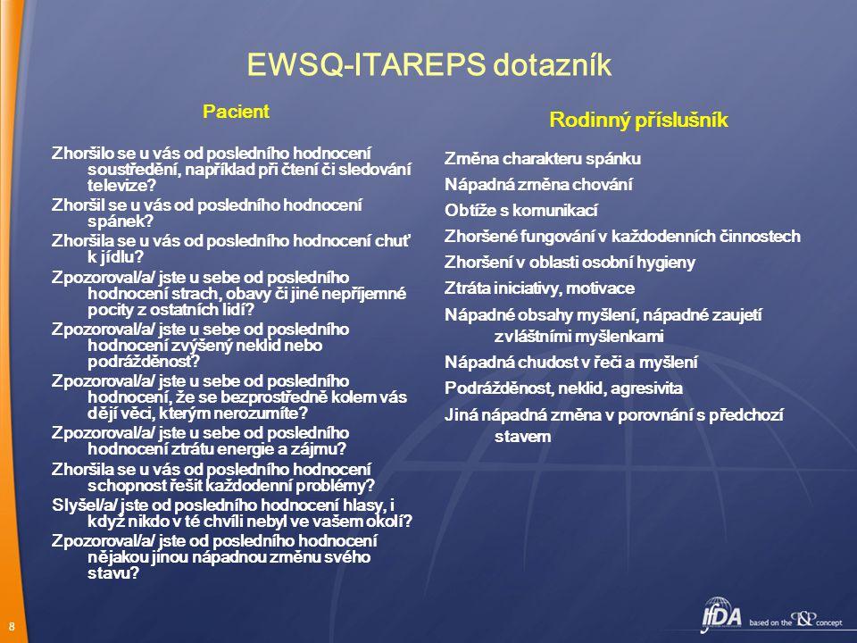 EWSQ-ITAREPS dotazník