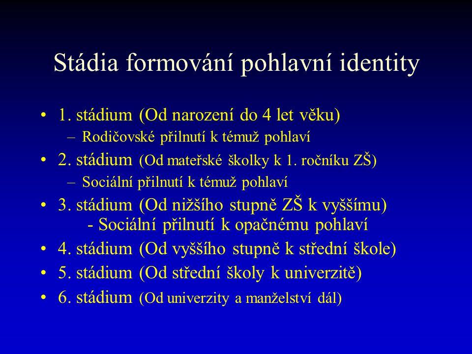 Stádia formování pohlavní identity