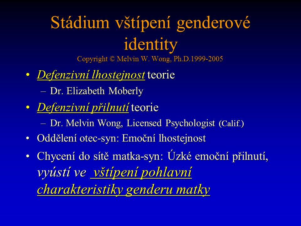 Stádium vštípení genderové identity Copyright © Melvin W. Wong, Ph. D