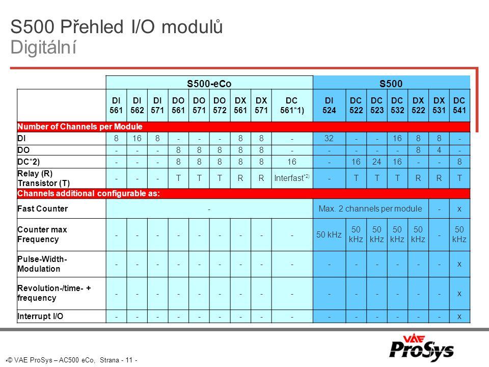 S500 Přehled I/O modulů Digitální