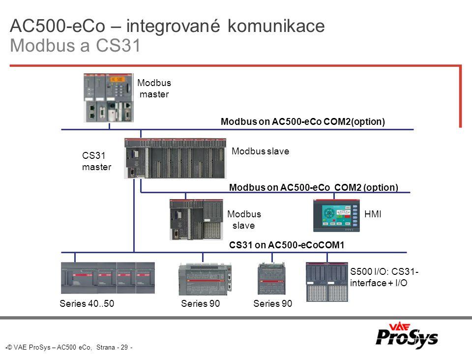 AC500-eCo – integrované komunikace Modbus a CS31