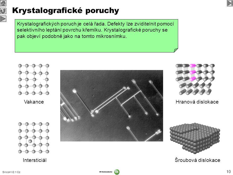 Krystalografické poruchy
