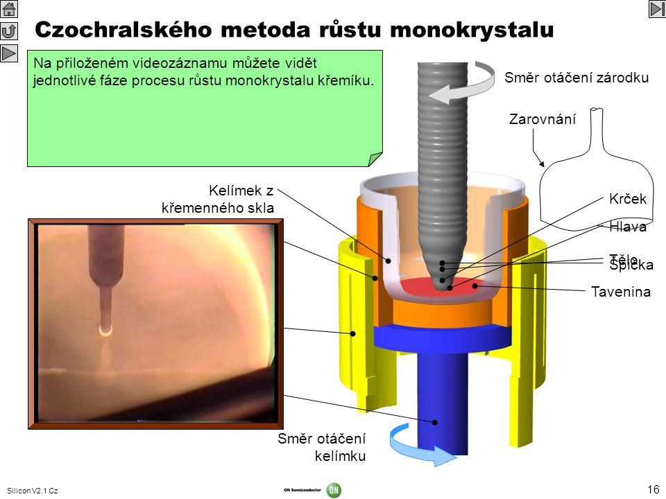 Czochralského metoda růstu monokrystalu