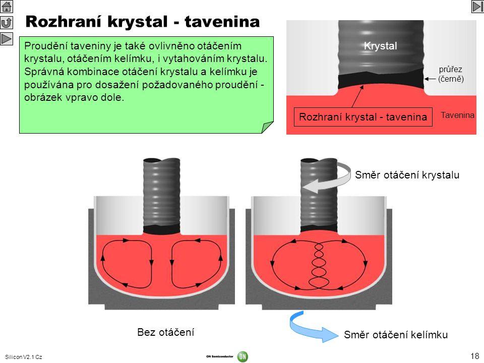 Rozhraní krystal - tavenina
