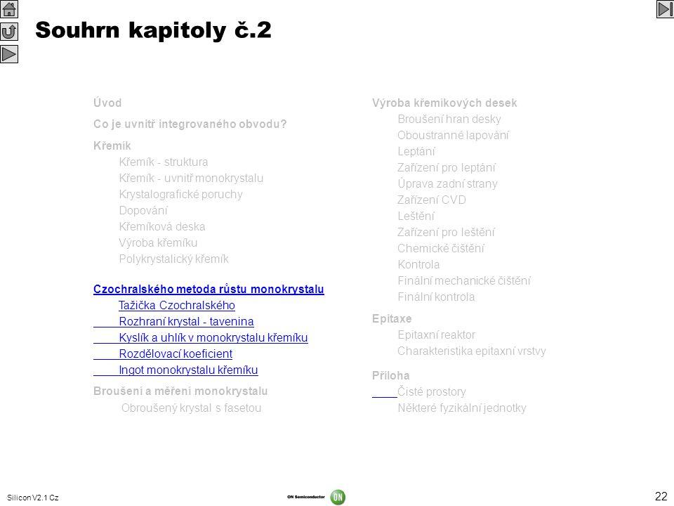 Souhrn kapitoly č.2 Úvod Co je uvnitř integrovaného obvodu Křemík