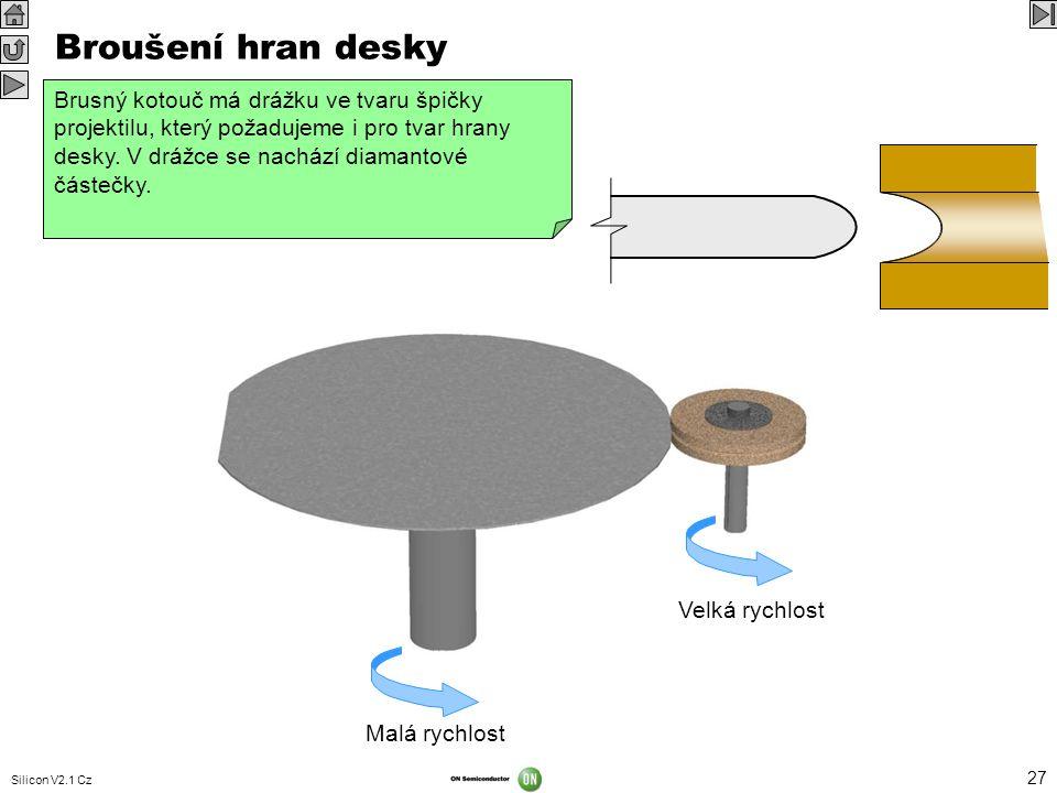 Broušení hran desky Deska se umístí na vakuový držák, kde se pomalu otáčí, zatímco brusný kotouč rotující větší rychlostí je tlačen proti její hraně.