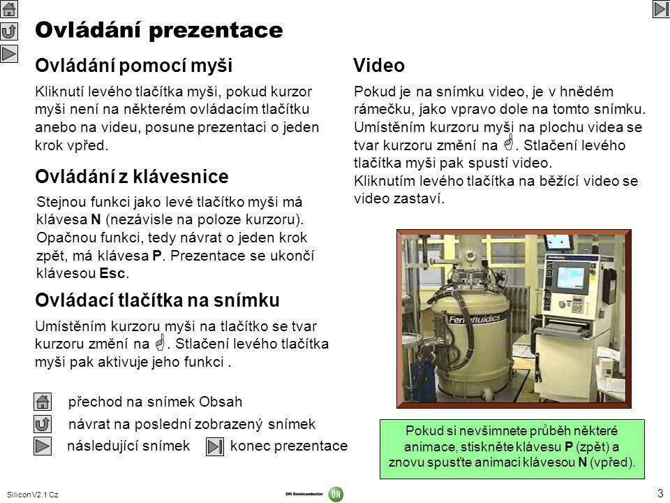 Ovládání prezentace   Ovládání pomocí myši Video