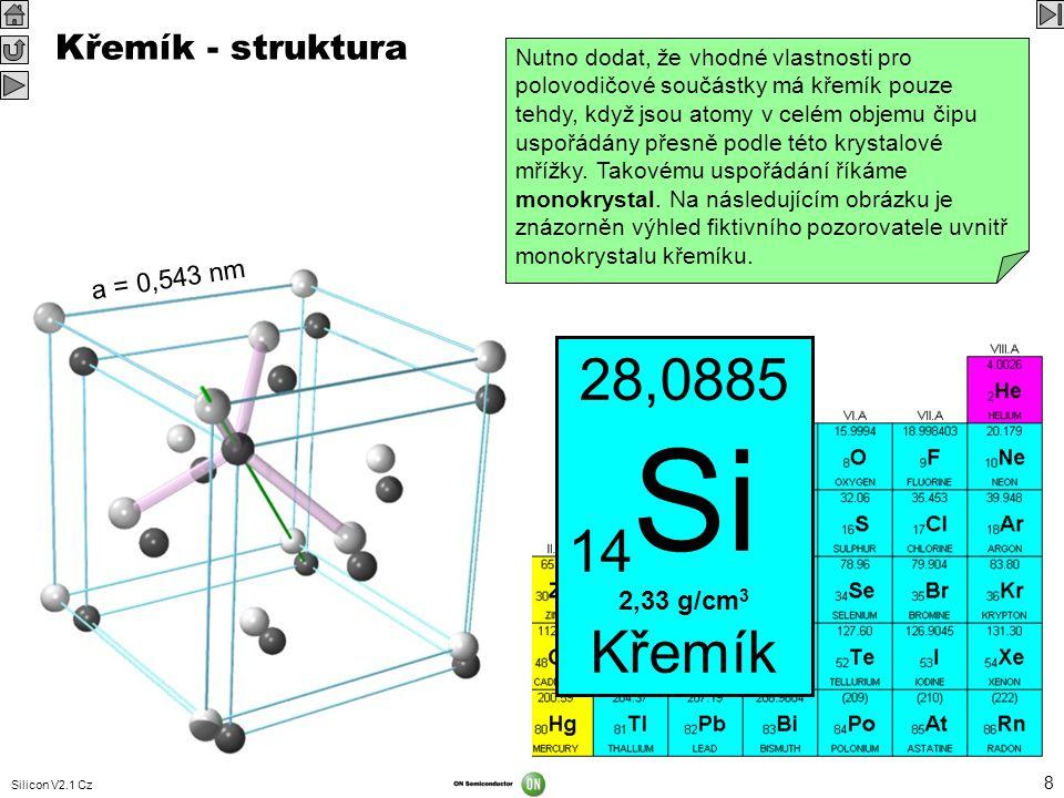 14Si 28,0885 Křemík Křemík - struktura a = 0,543 nm 2,33 g/cm3