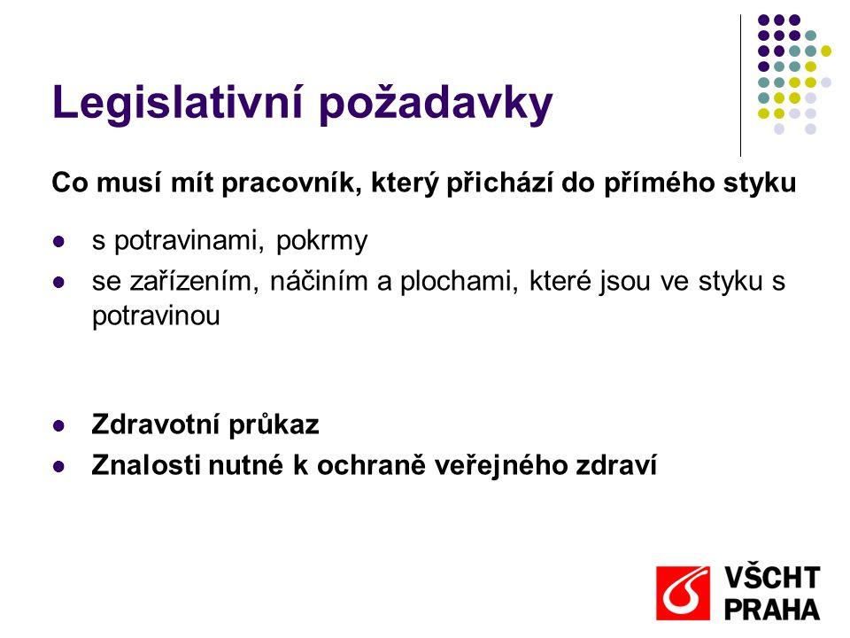 Legislativní požadavky