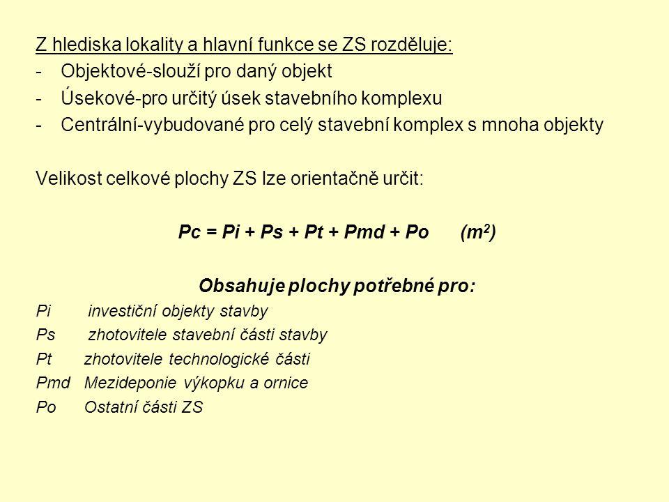Pc = Pi + Ps + Pt + Pmd + Po (m2) Obsahuje plochy potřebné pro: