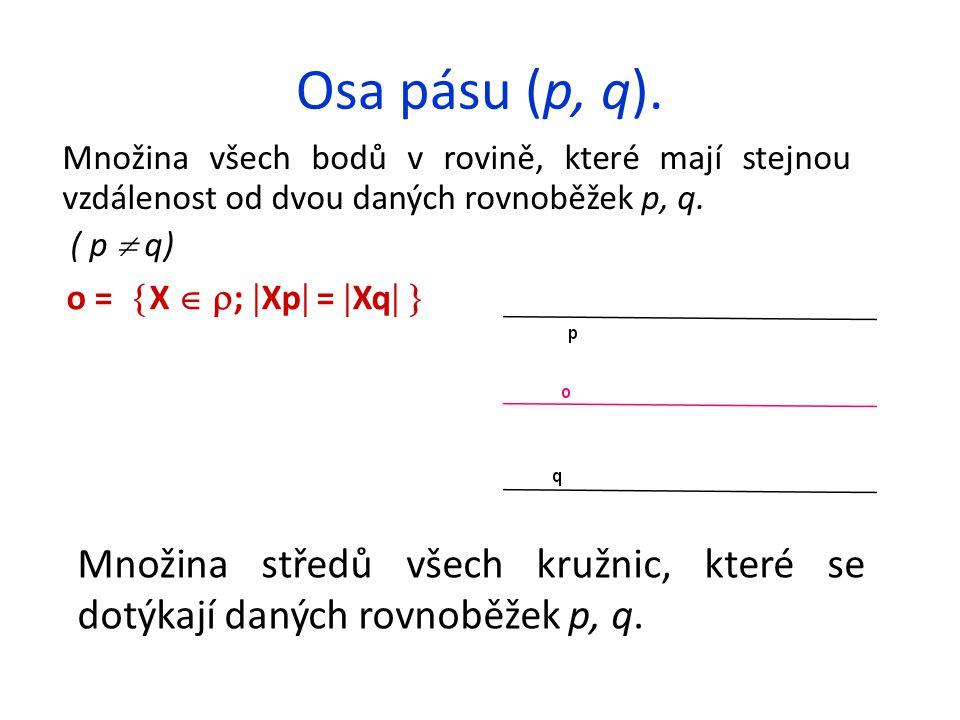 Osa pásu (p, q). Množina všech bodů v rovině, které mají stejnou vzdálenost od dvou daných rovnoběžek p, q. ( p  q)