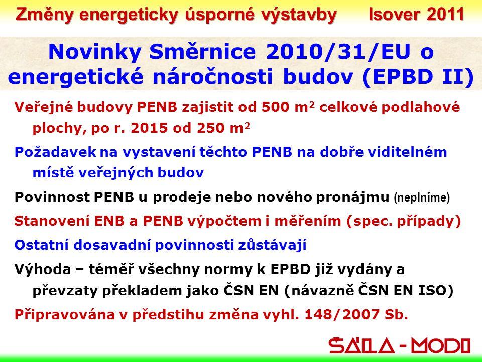 Novinky Směrnice 2010/31/EU o energetické náročnosti budov (EPBD II)